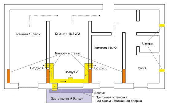 Фото - Збільшення площі кімнати за рахунок балкона