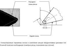 Фото - Вузли саморобного верстата для заточування дискових пилок