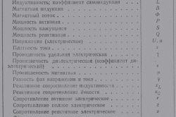Таблиця електротехнічних величин.