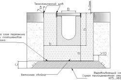 Схема облаштування бетонної підготовки.