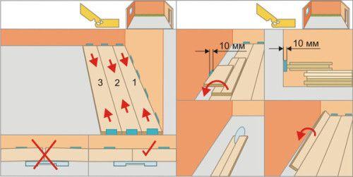 Фото - В якому напрямку правильно укладати ламінат?