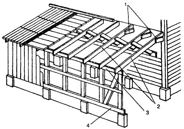 Схема «будинку-веранди»