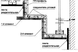 Схема дворівневого стелі зі світильниками