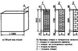 Фото - Варіанти кладки цегли при негативних температурах
