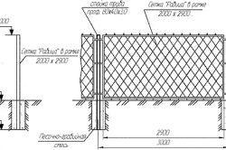 Схема зведення цегляної огорожі