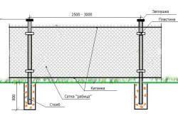 Схема пристрою забору з металевої сітки