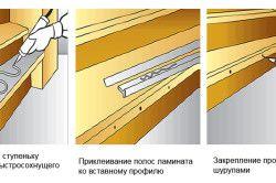 Кріплення ламінату до сходів