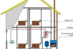 Схема комбінованої системи опалення приватного будинку