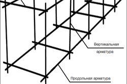 Фото - Варіанти підпірних стінок з бетону