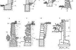 Конструкції підпірних стінок