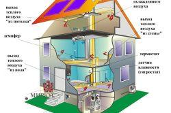 Фото - Варіанти сучасних систем опалення приватного будинку