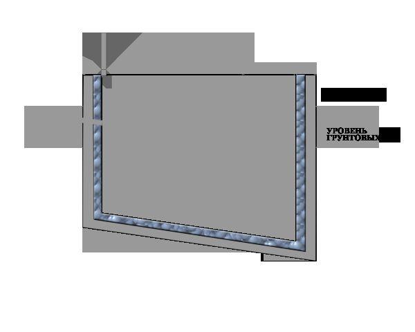 Фото - Варіанти пристрою вигрібної ями в приватному будинку