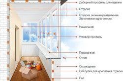 Холодне скління балкона з виносом (вид зсередини)