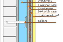 Схема утеплення балкона зсередини без установки паробарьера