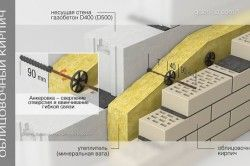 Схема газобетонной стіни з утеплювачем