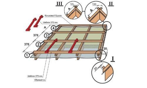 Фото - Важливі інструкції про заходи монтажу металочерепиці