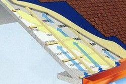 Фото - Як правильно зробити вентиляцію в будинку: розберемося і зберемо