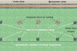 Схема фундаменту для веранди.