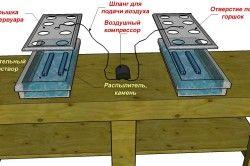 Схема пристрою гідропоніки