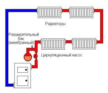 Схема закритої системи автономного опалення приватного будинку