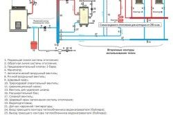 Схема одноконтурной системи опалення.