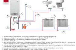 Схема двухконтурной системи опалення.
