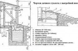 Схема туалету для дачі