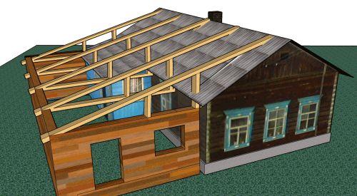 Фото - Види фундаменту для прибудови до будинку