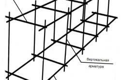 Схема армування фундаменту