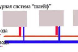 Схема двухконтурной системи шлейф