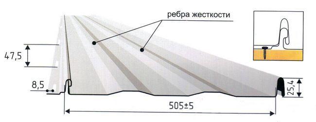 Фото - Види і особливості виконання ремонту даху з металу