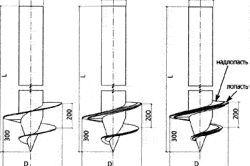 Фото - Як виготовити гвинтові палі?