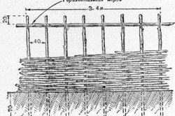 Схема плетіння забору