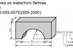 Фото - Види пористого бетону і його особливості