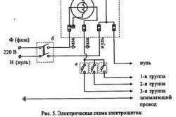 Електрична схема електрощита