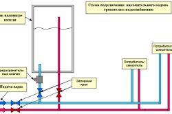 Схема проточного нагрівача закритого типу
