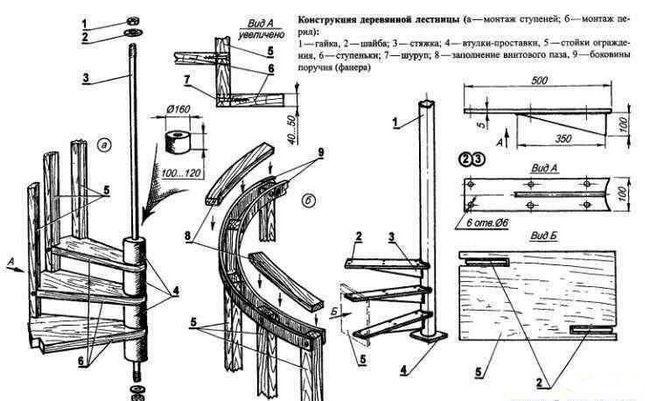 Конструкція гвинтових сходів