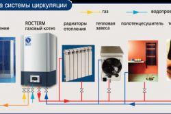 Фото - Види саморобних газових котлів