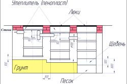 Схема каналізації з еврокуба