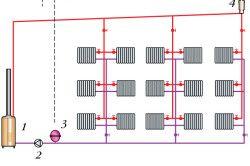 Схема двотрубної системи опалення з верхнім розведенням