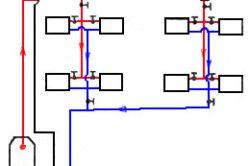 Схема вертикальної системи опалення з верхнім розведенням