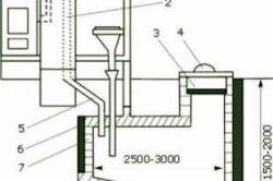 Схема люфт-клозету