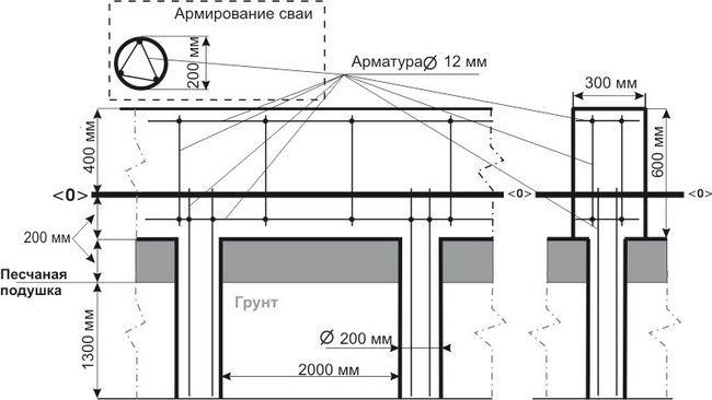 Фото - Гвинтовий фундамент - конструкція, розрахунок і поетапне спорудження