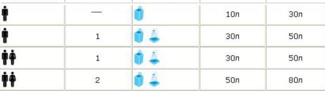 Внутрішній устрій проточного водонагрівача