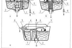 Зливний бачок і пристрій його внутрішньої арматури