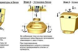 Схема установки зливного бачка