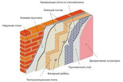 Фото - Внутрішня теплоізоляція будинку