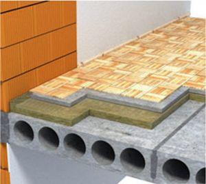 Фото - Ось як утеплити бетонну підлогу: поради будівельників