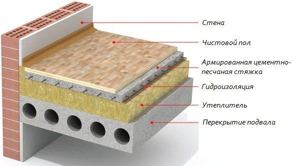 Фото - Виникнення тріщин в плиті перекриття