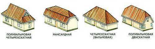 Фото - Зведення чотирьохскатного даху будинку